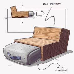 Möbel Ideen YD Spotlight: Nicholas Baker's Chair Sketch Challenge Furniture Ads, Cheap Furniture, Rustic Furniture, Furniture Design, Furniture Cleaning, Furniture Stores, Vintage Furniture, Chair Makeover, Furniture Makeover
