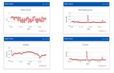 ESP8266 IoT Energy Monitor - Hackster.io