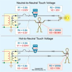 The Fundamental Laws of Electricity and Safety