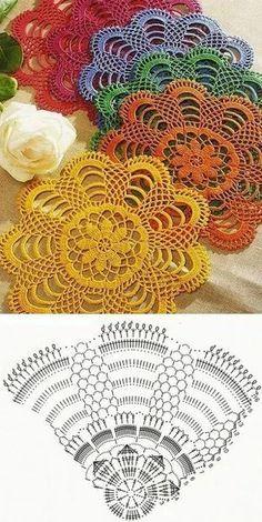 Luty Artes Crochet Centro De Tapetes Crochet Crochet Doilies y Col Crochet, Crochet Doily Diagram, Crochet Dollies, Crochet Motifs, Thread Crochet, Crochet Crafts, Crochet Flowers, Diy Crafts, Crochet Square Patterns