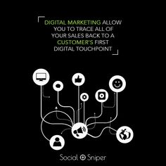 Always know where your revenue is coming from with Digital Marketing.  #marketing #seo #smo #ppc #digitalmarketing #onpage #offpage #consulting #business #digitalindia #development #design #designer #html #startup #sales #online #css #facebook #facebookmarketing #linkedinmarketing #nextlevel #software #app #appdevelop #iOS #android #banners Facebook Marketing, Social Media Marketing, Digital Marketing, Digital India, S Mo, App Development, Banners, Ios, Software