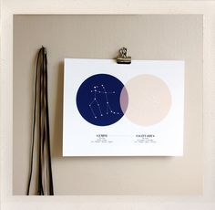 Best friends constellation print...make it with three circles, outside parents and inside kids, would be awesome!