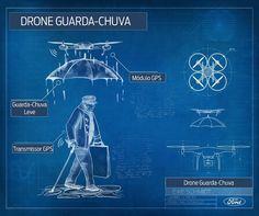 Ford-Drone-Guarda-Chuva-620x520.jpg