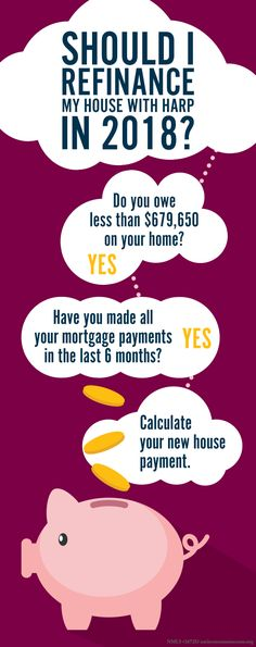 How To Calculate Morgage Home Refinance, Refinance Mortgage, Mortgage Payment, Money Tips, Money Saving Tips, Saving Ideas, Mortgage Interest Rates, Mortgage Rates, Mortgage Calculator