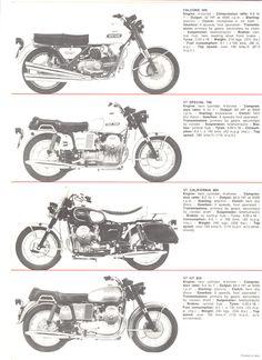 Moto Guzzi general brochure 1975 page 4