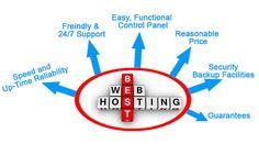 Supreme Web Hosting Down Under - website hosting #Australianwebhosting #aussiewebhosting #websitehosting #webhost #buildwebsite