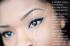 eyebrow+styles   In the Tutorial, I show you how I achieve my ideal shape, by filling ...
