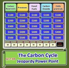 THE CARBON CYCLE JEOPARDY (Editable):  Topics: Carbon as a cycle. Carbon reservoirs. Abiotic and biotic sources of carbon. Carbon dioxide's function as a greenhouse gas. A carbon cycle diagram to label. Fossil fuels (petroleum, natural gas, peat and coal). Photosynthesis (with formula). Cellular respiration (with formula). Assimilation. Death and decomposition. Fossilization. Combustion. Deforestation. Long-term and short-term carbon reservoirs
