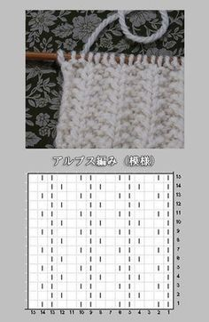 アルプ編み アルプス模様の編み図と編み上がり作品 もっと見る Knitting Charts, Baby Knitting Patterns, Loom Knitting, Knitting Designs, Knitting Socks, Knitting Projects, Stitch Patterns, Crochet Patterns, Crochet Stitches