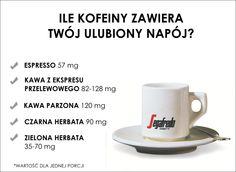 Każdemu przyda się wiedza o zawartości kofeiny ulubionych napojach kawowych. Sprawdźcie na jakie pobudzenie możecie liczyć ;) #Segafredo #Coffee #Espresso #Kawa #Italian