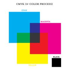 Color separation of 4 images that when transferred to printing plates and… Book Cover Design, Book Design, Diagram Design, Commercial Printing, Memphis Design, Typography, Lettering, Screen Printing, Printing Press