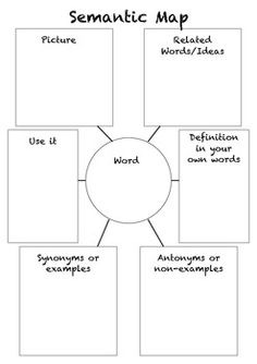 Vocabulary strategies academic vocabulary ideas for school use this semantic map to help students learn and use vocabulary in all subject areas publicscrutiny Image collections