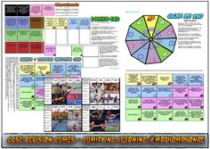 GCSE PE Revision Games and Resources – @MrThompsonPE