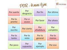 estudiar español - Pesquisa Google