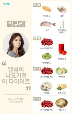 Gyuri's diet sets itself apart from the rest of the idols on this list. For breakfast, she eats chicken breast, a hard-boiled egg, some fish, and a gl. Fat Burning Drinks, Fat Burning Foods, Hard Boiled, Boiled Egg, Iu Diet, Gastric Sleeve Diet, Korean Diet, Idol, Tofu