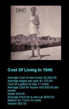 1940 cost of living