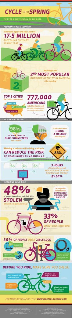 Bicycling Infographic from Master Lock - Bike Safety