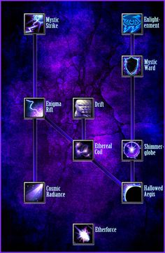 Mysticism Skill Tree by spellbound7