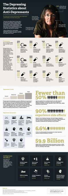 The Depressing Statistics about Anti-Depressants.