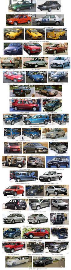 DACIA HISTORIA Keys, Concept, Cars, Historia, Key
