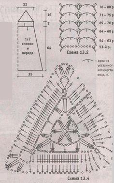 Patrones de ganchillo Dress ~: Crochetpedia
