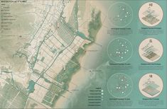 Student Project | Interpretation of Vernacular Landscape | Ying Dong, Chengfan Liang & XiaoWei He Architecture Student, Landscape Architecture, Site Analysis, Landscape Drawings, Water Systems, Civil Engineering, Ecology, Thesis, Coastal