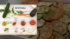 Ratatouille - Ingredientes