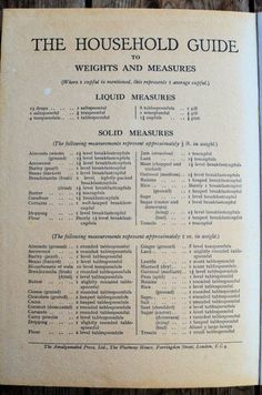 "Vintage ""Round-the-Clock"" Cookbook and Heirloom Weights & Measures Conversion Chart Hiroshima Bombing, Hungarian Cake, Muffins, Old Fashioned Recipes, Cupcakes, Vintage Cookbooks, Pudding, Baking Tips, No Bake Cake"