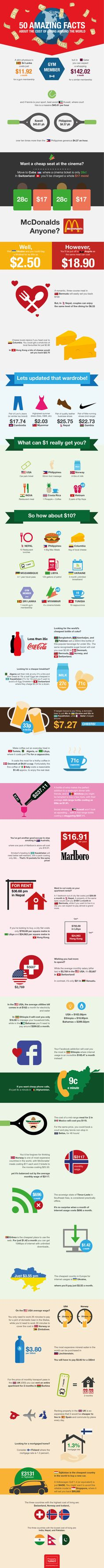Interesting facts from around the world 2