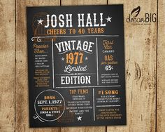 40th Birthday Chalkboard Sign Vintage Edition Year Facts // 1976 1977 Decoration Centerpiece // Printable DIY JPEG or PDF