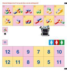 combien de cubes pour former le modèle ?