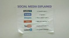 Social media explained as peeing