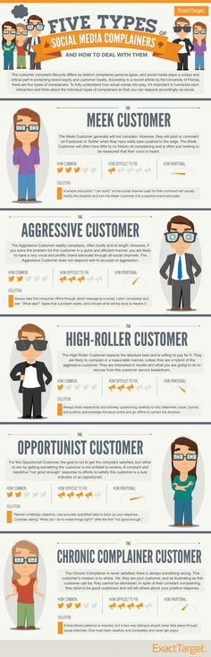 Social Media Complainers #Infographic