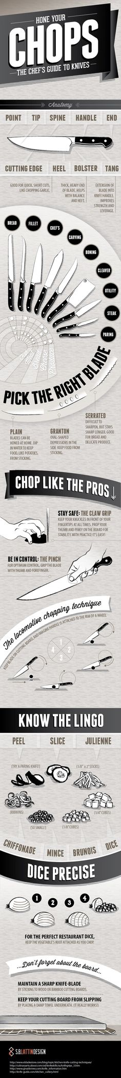 Beginners Guides to Knives and Cutting >> https://www.finedininglovers.com/blog/food-drinks/what-knives-to-use/