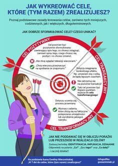 #infografika #planowanie #cele #motywacja