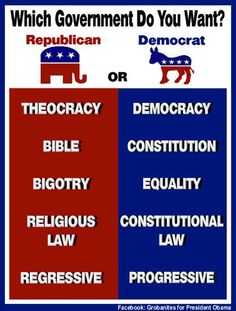 You are free to practice any religion you choose. The Constitution is the law of the land. Tissues for your issues.