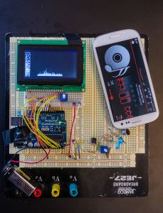 Audio Frequency Spectrum Analyzer & Spectrogram music visualization with an arduino Music Visualization, Spectrum Analyzer, Arduino Projects, Home Automation, Facebook Sign Up, Diy And Crafts, Geek Stuff, Audio, Blog