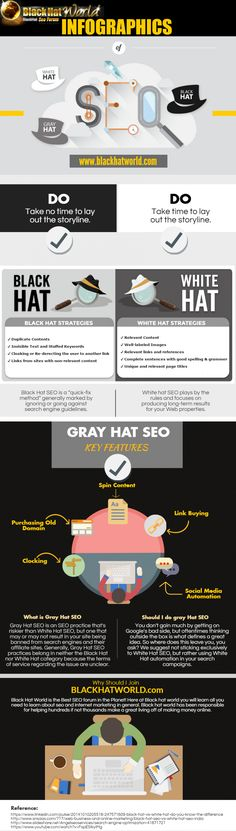 SEO Methods Infographic