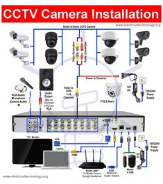 Home Electrical Wiring, Electrical Circuit Diagram, Electrical Projects, Dvr Security System, Wireless Home Security Systems, Camera Video Surveillance, Cctv Camera Installation, Digital Video Recorder, Electronics Basics