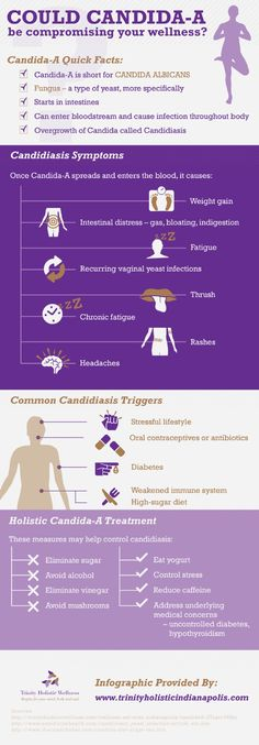 Did you know that Candida-A causes weight gain, intestinal distress, fatigue, thrush, chronic fatigue, and headaches once it is in the blood stream? http://jencrumley.myplexusproducts.com
