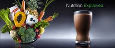 Shakeology. What It Does.