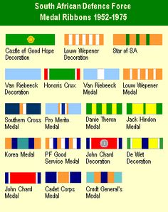 SADF Medal Ribbons