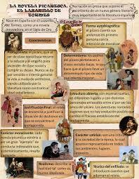 Resultado de imagen para infografia de obras literarias