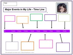 Make A Personal Timeline Poster  School Project Poster Ideas