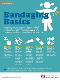 Bandaging Basics for Children. Kid will be kids, and sometimes they will get cuts and scrapes. These are the steps you should follow to treat their wounds properly.To treat the wounds and prevent infections, you can use Betadine, a first aid item that we explain here: http://insidefirstaid.com/personal/first-aid-kit/povidone-iodine-betadine-a-powerful-antiseptic #first #aid #betadine #cuts #scrapes #betadine #infections #wounds