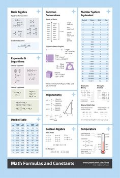 useful_math_cheatsheet_poster-v1.2
