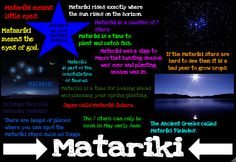 This is my Matariki poster I have created for reading. We were put into our groups and we had to answer the questions then write facts do. School Resources, Teaching Resources, Teaching Ideas, Waitangi Day, Maori Words, Maori Symbols, Nz Art, Gifts For Photographers, Square Photos