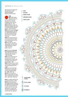 Die 270 Besten Bilder Von Häkeln Yarns Knit Crochet Und Needlepoint
