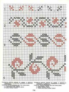 Easiest Crochet Frills Border Ever! Cross Stitch Boarders, Cross Stitch Numbers, Cross Stitch Bookmarks, Cross Stitching, Cross Stitch Patterns, Loom Patterns, Knitting Patterns, Monks Cloth, Sampler Quilts