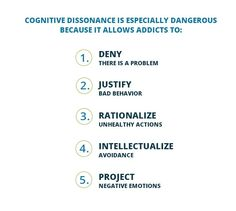 Cognitive dissonance is a dangerous thinking process that allows people to justify seemingly irrational behavior.